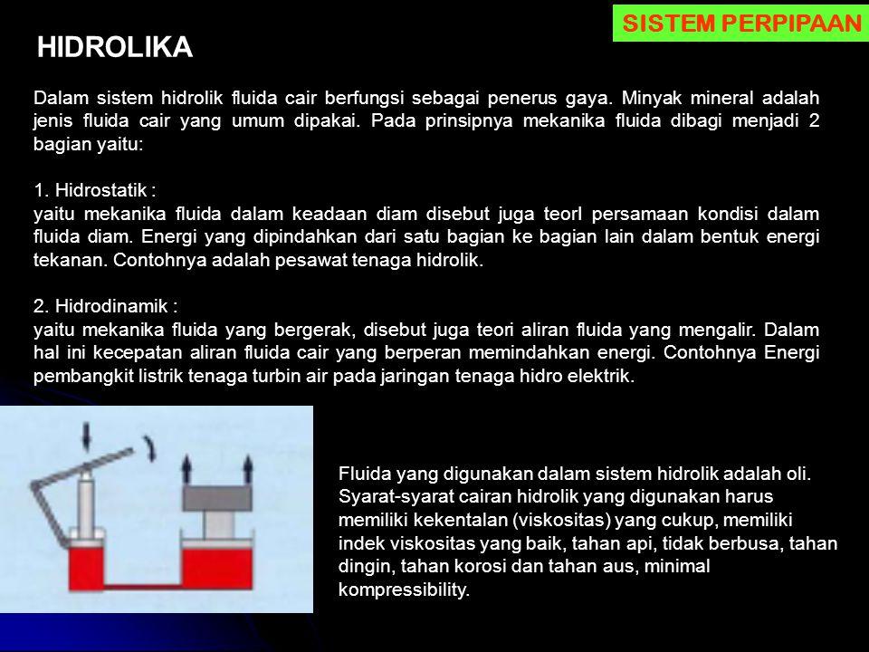 Aplikasi sistem hidrolik pada alat-alat berat Prinsip Hukum Pascal Perhitungan gaya hydrolik Torak pada bejana berhubungan dengan luas penampang berbeda, SISTEM PERPIPAAN
