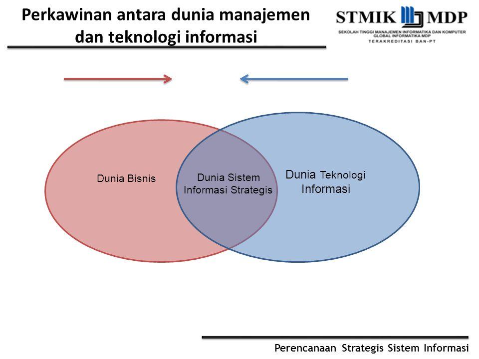 Perencanaan Strategis Sistem Informasi Perkawinan antara dunia manajemen dan teknologi informasi Dunia Teknologi Informasi Dunia Bisnis Dunia Sistem Informasi Strategis