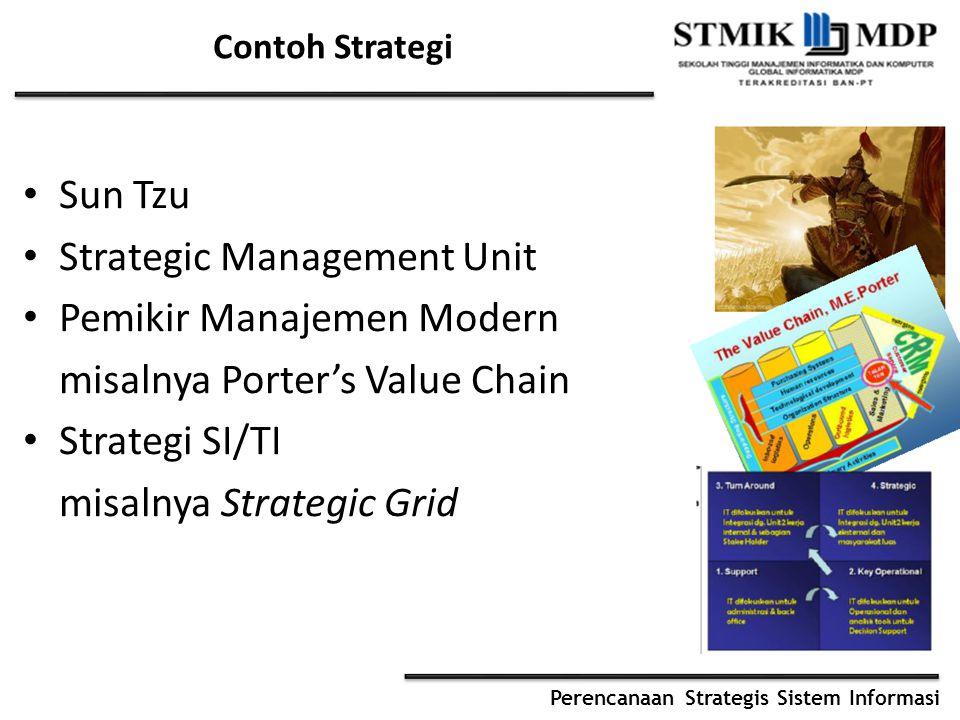 Contoh Strategi Sun Tzu Strategic Management Unit Pemikir Manajemen Modern misalnya Porter's Value Chain Strategi SI/TI misalnya Strategic Grid