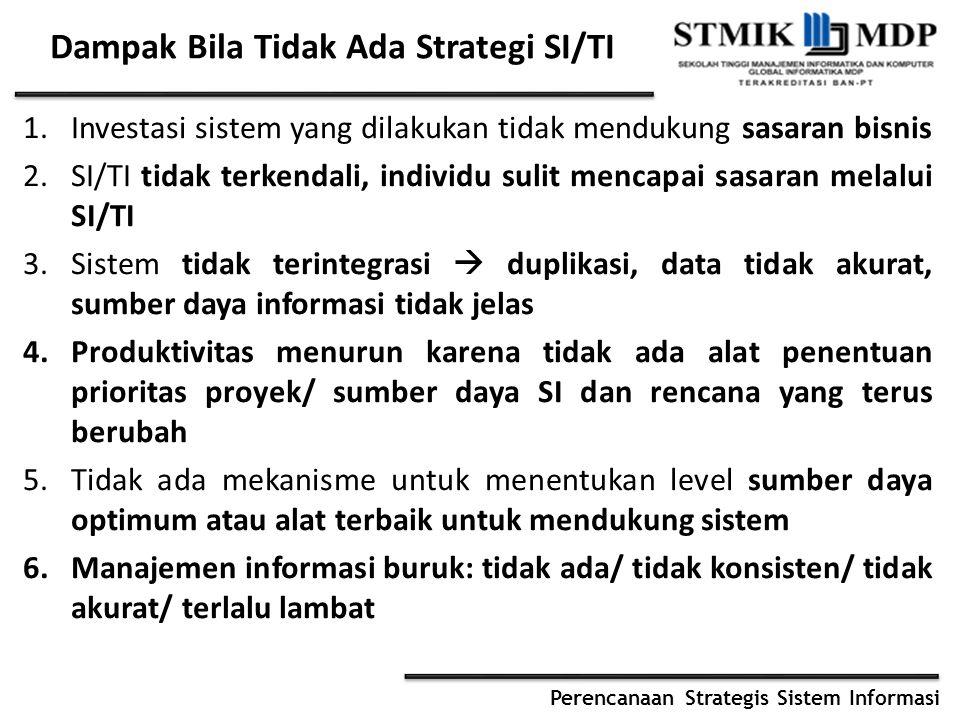 Perencanaan Strategis Sistem Informasi Dampak Bila Tidak Ada Strategi SI/TI 1.Investasi sistem yang dilakukan tidak mendukung sasaran bisnis 2.SI/TI t