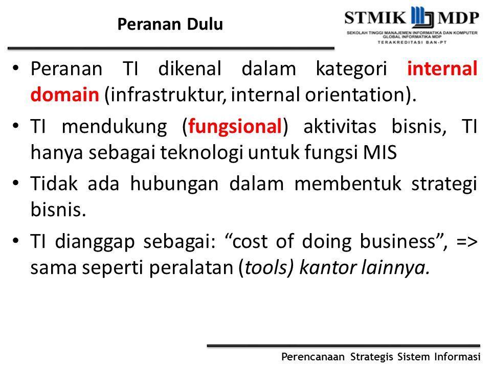 Perencanaan Strategis Sistem Informasi Peranan Dulu Peranan TI dikenal dalam kategori internal domain (infrastruktur, internal orientation). TI menduk