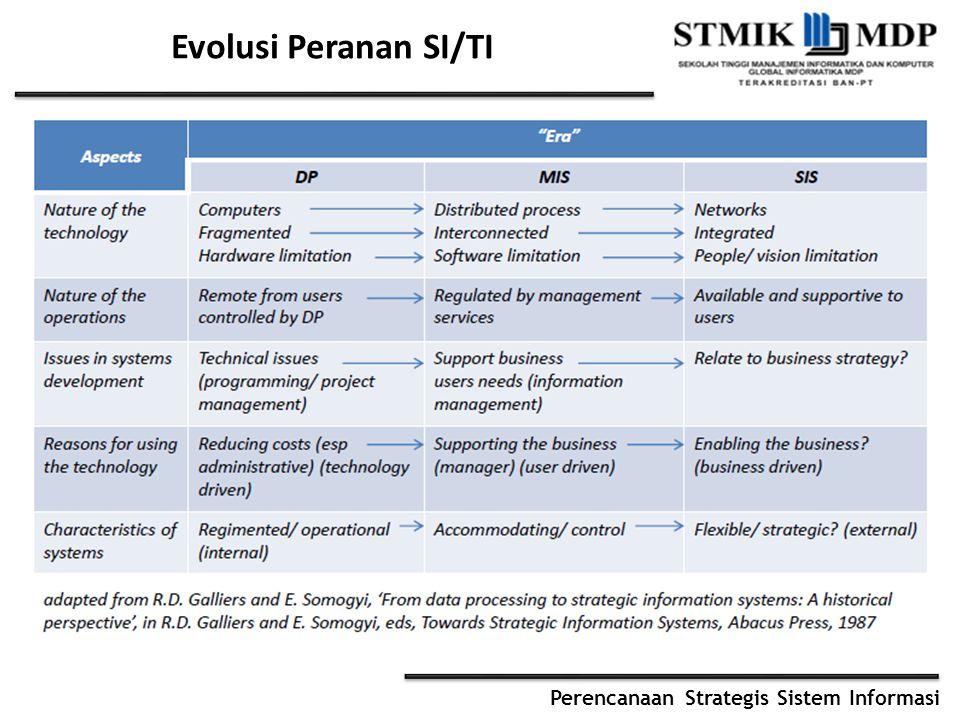 Perencanaan Strategis Sistem Informasi Evolusi Peranan SI/TI