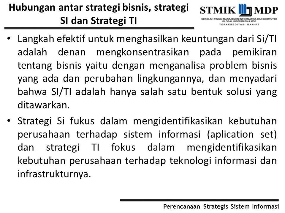 Perencanaan Strategis Sistem Informasi Hubungan antar strategi bisnis, strategi SI dan Strategi TI Langkah efektif untuk menghasilkan keuntungan dari