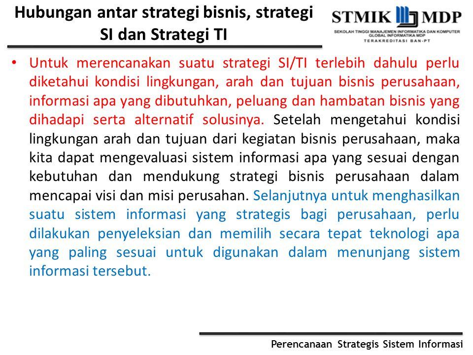 Perencanaan Strategis Sistem Informasi Untuk merencanakan suatu strategi SI/TI terlebih dahulu perlu diketahui kondisi lingkungan, arah dan tujuan bis