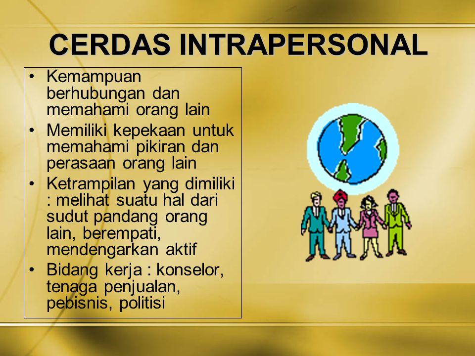 CERDAS INTRAPERSONAL Kemampuan berhubungan dan memahami orang lain Memiliki kepekaan untuk memahami pikiran dan perasaan orang lain Ketrampilan yang d