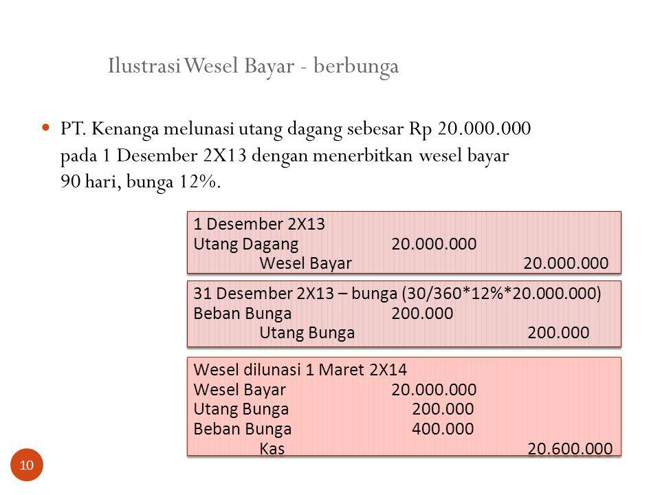 Ilustrasi Wesel Bayar - berbunga 10 PT. Kenanga melunasi utang dagang sebesar Rp 20.000.000 pada 1 Desember 2X13 dengan menerbitkan wesel bayar 90 har
