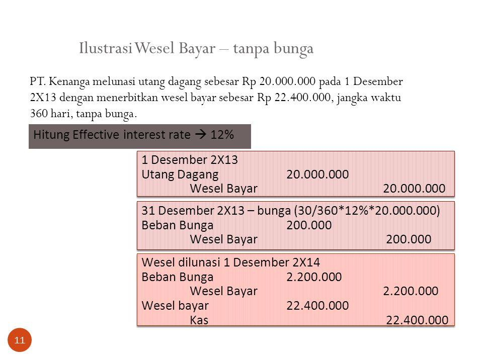 Ilustrasi Wesel Bayar – tanpa bunga 11 PT. Kenanga melunasi utang dagang sebesar Rp 20.000.000 pada 1 Desember 2X13 dengan menerbitkan wesel bayar seb