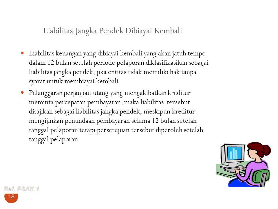 Liabilitas Jangka Pendek Dibiayai Kembali 18 Liabilitas keuangan yang dibiayai kembali yang akan jatuh tempo dalam 12 bulan setelah periode pelaporan