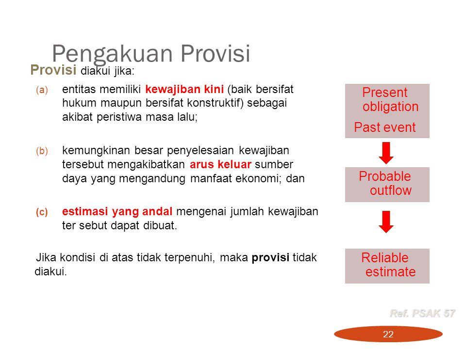 Pengakuan Provisi 22 Provisi diakui jika: (a) entitas memiliki kewajiban kini (baik bersifat hukum maupun bersifat konstruktif) sebagai akibat peristi