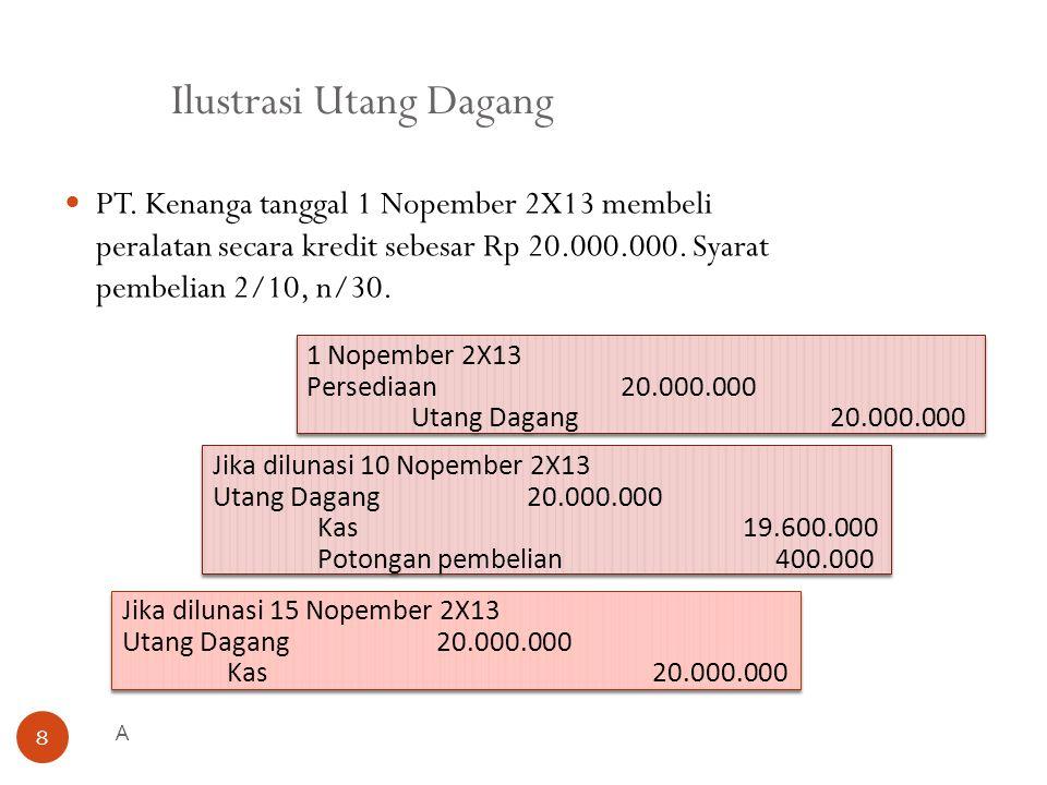 Ilustrasi Utang Dagang A 8 PT. Kenanga tanggal 1 Nopember 2X13 membeli peralatan secara kredit sebesar Rp 20.000.000. Syarat pembelian 2/10, n/30. 1 N