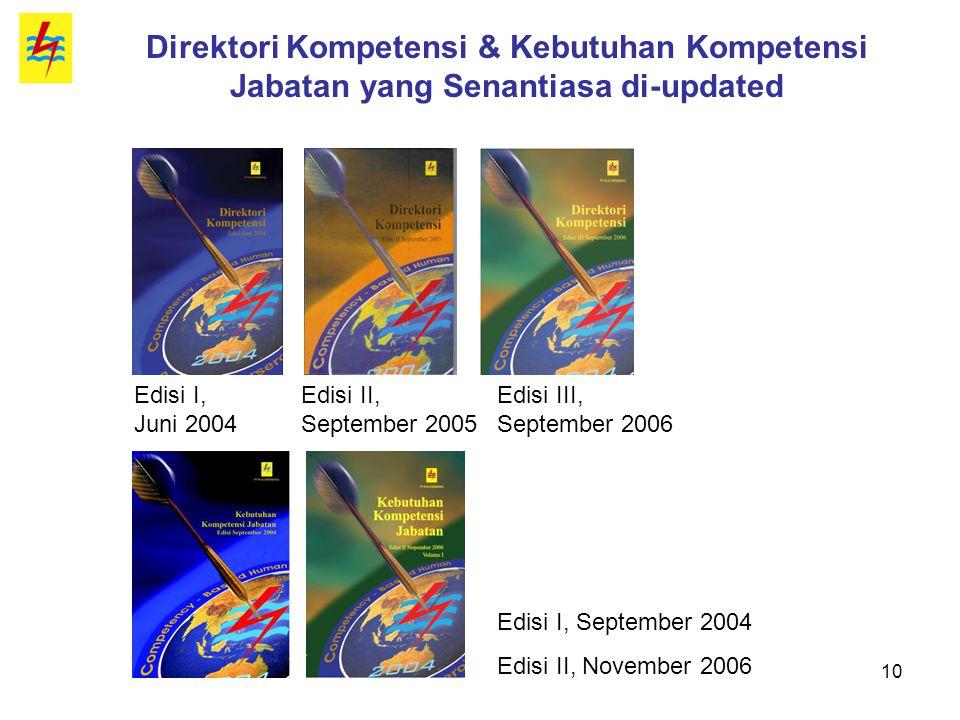 10 Direktori Kompetensi & Kebutuhan Kompetensi Jabatan yang Senantiasa di-updated Edisi I, Juni 2004 Edisi III, September 2006 Edisi II, September 200