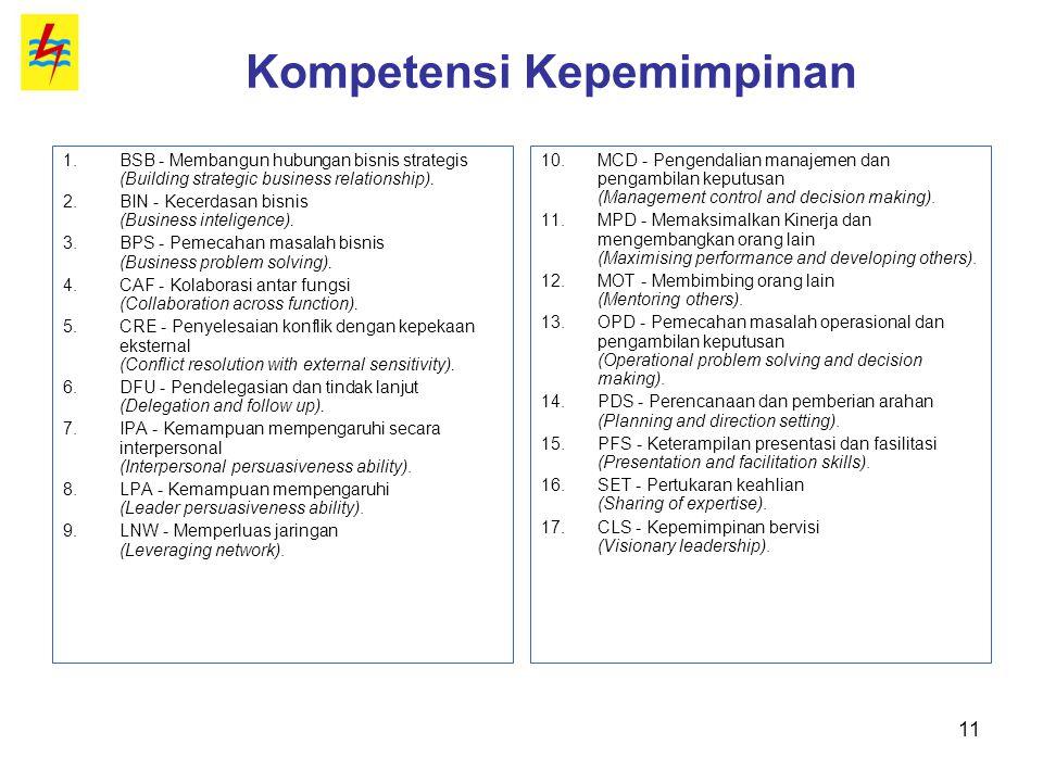 11 Kompetensi Kepemimpinan 1.BSB - Membangun hubungan bisnis strategis (Building strategic business relationship). 2.BIN - Kecerdasan bisnis (Business
