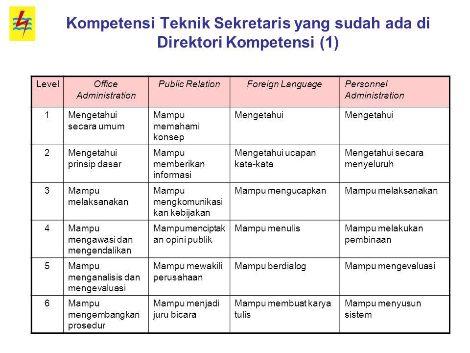 12 Kompetensi Teknik Sekretaris yang sudah ada di Direktori Kompetensi (1) LevelOffice Administration Public RelationForeign LanguagePersonnel Adminis
