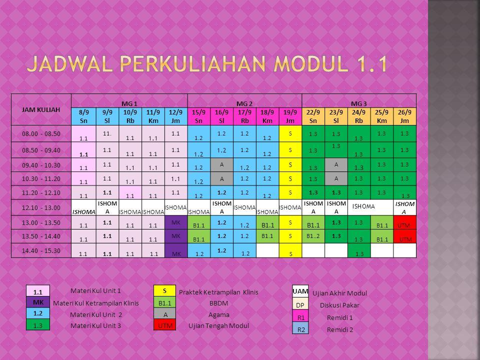 JAM KULIAH MG 1MG 2MG 3 8/9 Sn 9/9 Sl 10/9 Rb 11/9 Km 12/9 Jm 15/9 Sn 16/9 Sl 17/9 Rb 18/9 Km 19/9 Jm 22/9 Sn 23/9 Sl 24/9 Rb 25/9 Km 26/9 Jm 08.00 -