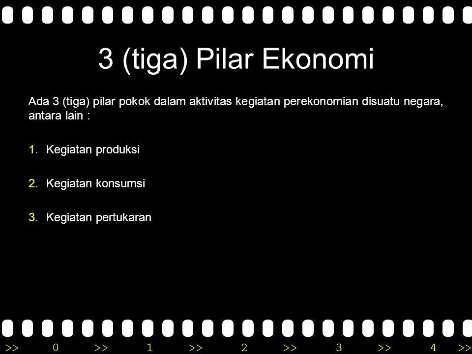 >>0 >>1 >> 2 >> 3 >> 4 >> 3 (tiga) Pilar Ekonomi Ada 3 (tiga) pilar pokok dalam aktivitas kegiatan perekonomian disuatu negara, antara lain : 1.Kegiatan produksi 2.Kegiatan konsumsi 3.Kegiatan pertukaran