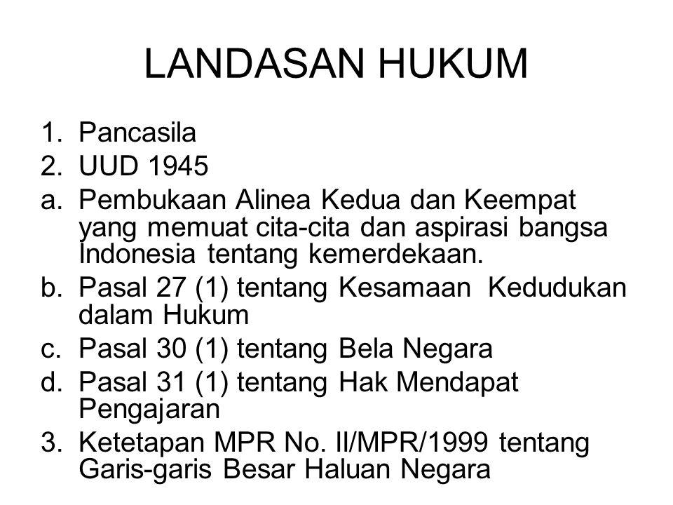 LANDASAN HUKUM 1.Pancasila 2.UUD 1945 a.Pembukaan Alinea Kedua dan Keempat yang memuat cita-cita dan aspirasi bangsa Indonesia tentang kemerdekaan. b.