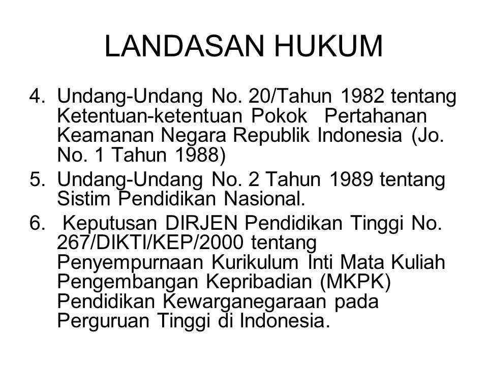 LANDASAN HUKUM 4.Undang-Undang No. 20/Tahun 1982 tentang Ketentuan-ketentuan Pokok Pertahanan Keamanan Negara Republik Indonesia (Jo. No. 1 Tahun 1988