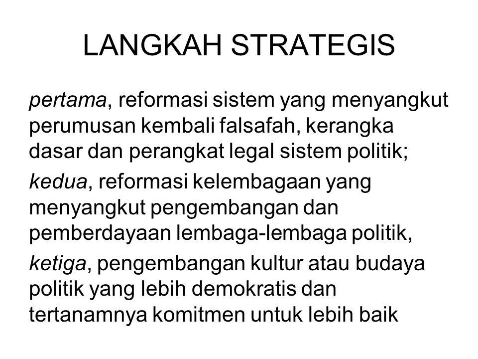 LANGKAH STRATEGIS pertama, reformasi sistem yang menyangkut perumusan kembali falsafah, kerangka dasar dan perangkat legal sistem politik; kedua, refo