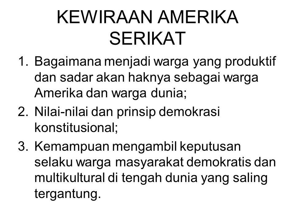 KEWIRAAN AMERIKA SERIKAT 1.Bagaimana menjadi warga yang produktif dan sadar akan haknya sebagai warga Amerika dan warga dunia; 2.Nilai-nilai dan prins