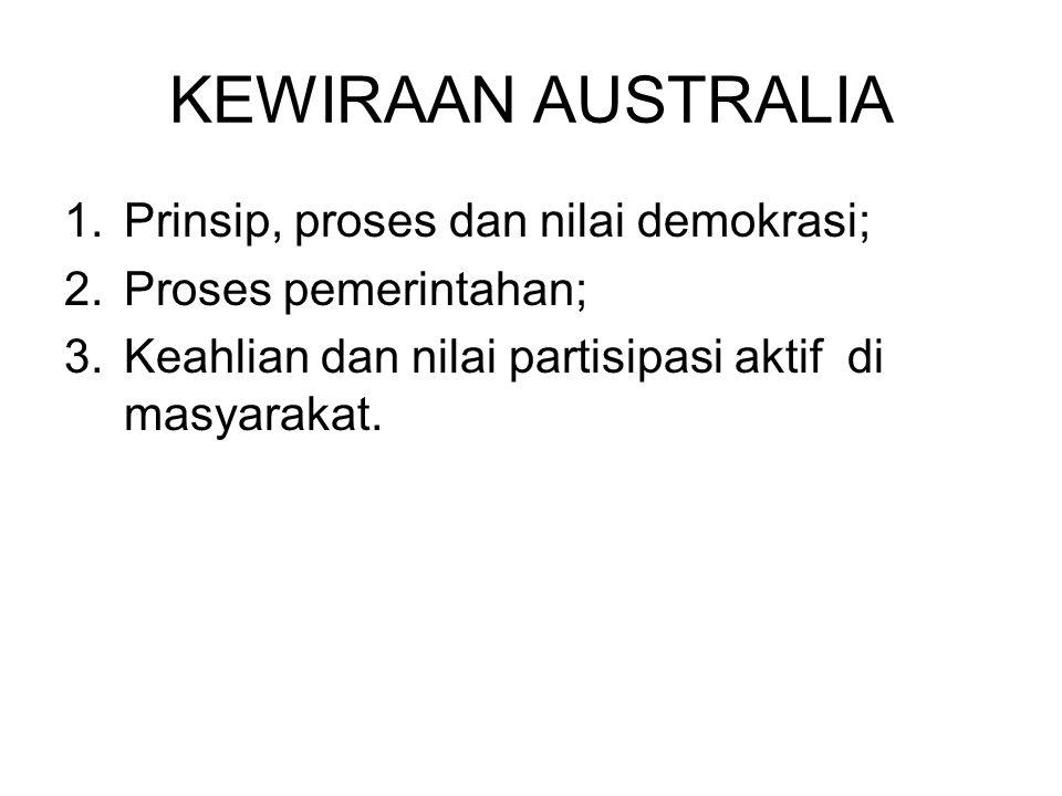 KEWIRAAN AUSTRALIA 1.Prinsip, proses dan nilai demokrasi; 2.Proses pemerintahan; 3.Keahlian dan nilai partisipasi aktif di masyarakat.
