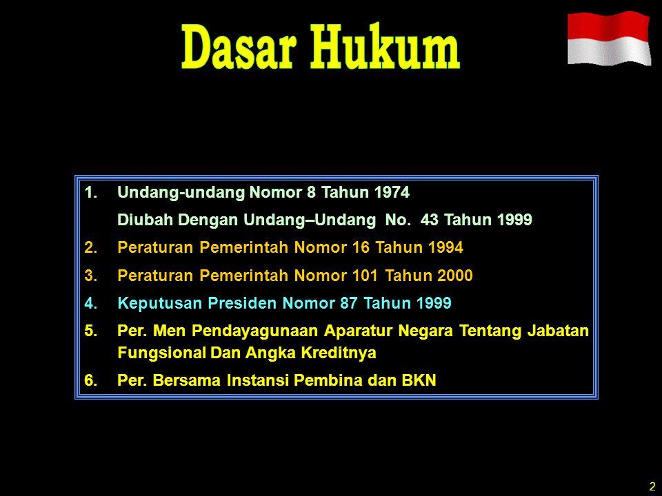 1.Undang-undang Nomor 8 Tahun 1974 Diubah Dengan Undang–Undang No.