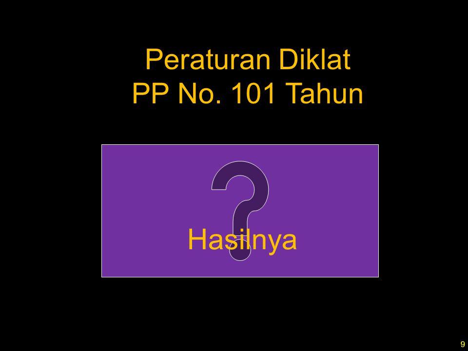 Hasilnya Peraturan Diklat PP No. 101 Tahun 9
