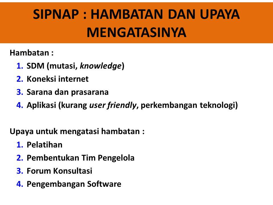 SIPNAP : HAMBATAN DAN UPAYA MENGATASINYA Hambatan : 1.SDM (mutasi, knowledge) 2.Koneksi internet 3.Sarana dan prasarana 4.Aplikasi (kurang user friendly, perkembangan teknologi) Upaya untuk mengatasi hambatan : 1.Pelatihan 2.Pembentukan Tim Pengelola 3.Forum Konsultasi 4.Pengembangan Software