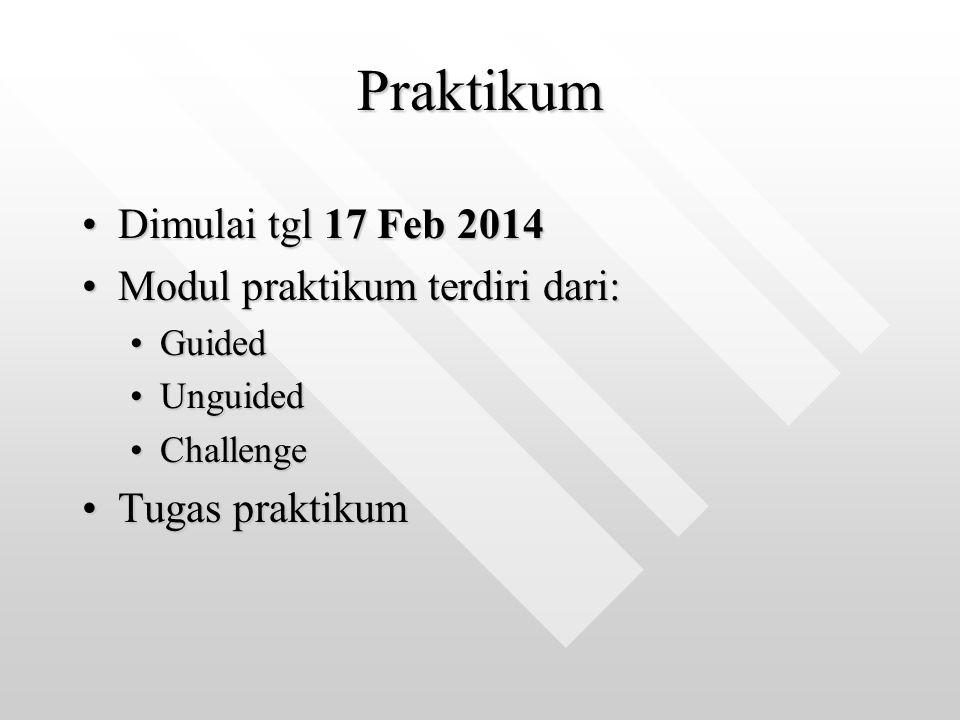 Praktikum Dimulai tgl 17 Feb 2014Dimulai tgl 17 Feb 2014 Modul praktikum terdiri dari:Modul praktikum terdiri dari: GuidedGuided UnguidedUnguided Chal
