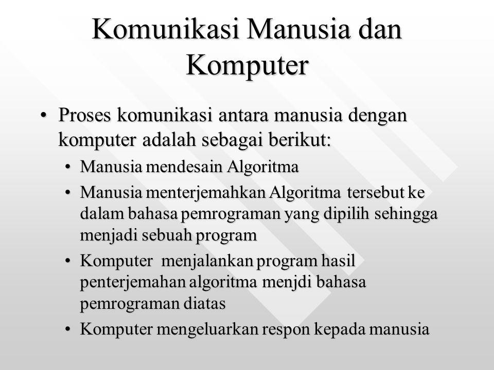 Komunikasi Manusia dan Komputer Proses komunikasi antara manusia dengan komputer adalah sebagai berikut:Proses komunikasi antara manusia dengan komput