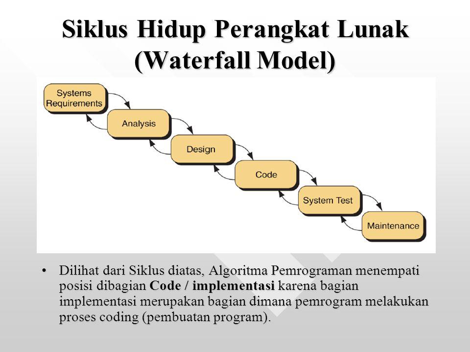 Siklus Hidup Perangkat Lunak (Waterfall Model) Dilihat dari Siklus diatas, Algoritma Pemrograman menempati posisi dibagian Code / implementasi karena