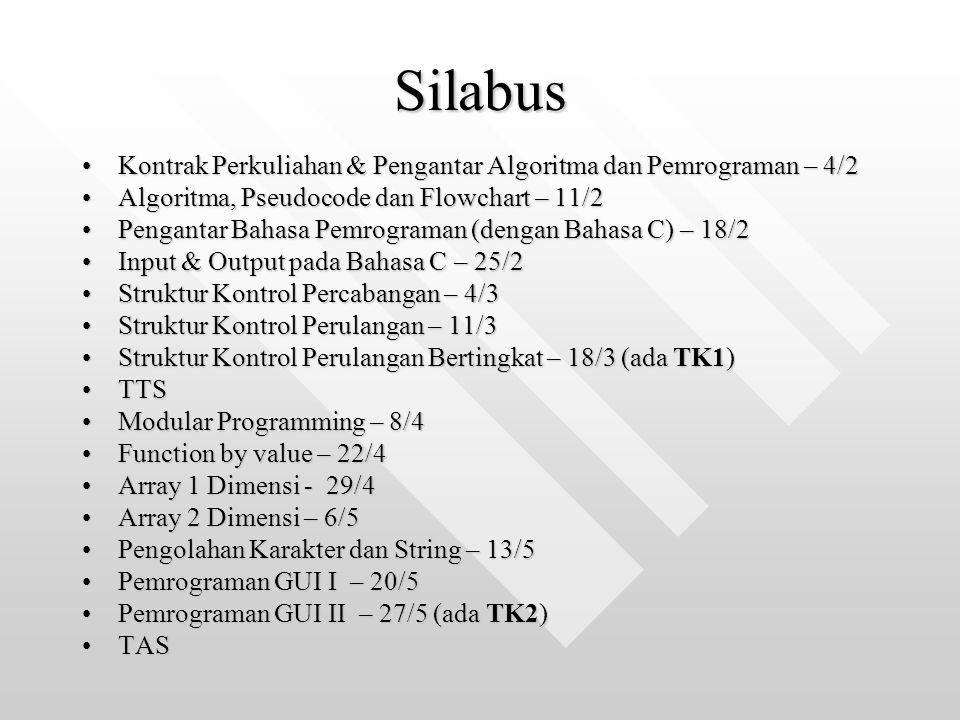 Referensi C, A.R. (2010). Algoritma dan Pemrograman dengan Bahasa C.