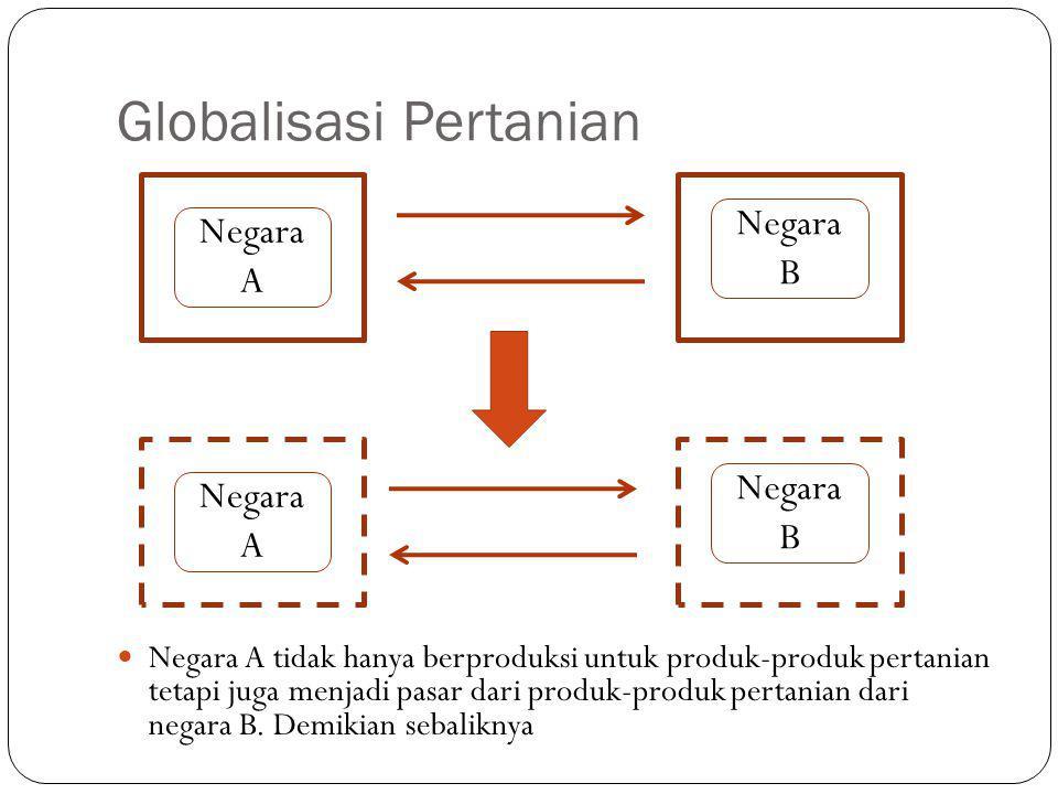 Globalisasi Pertanian Negara A tidak hanya berproduksi untuk produk-produk pertanian tetapi juga menjadi pasar dari produk-produk pertanian dari negara B.