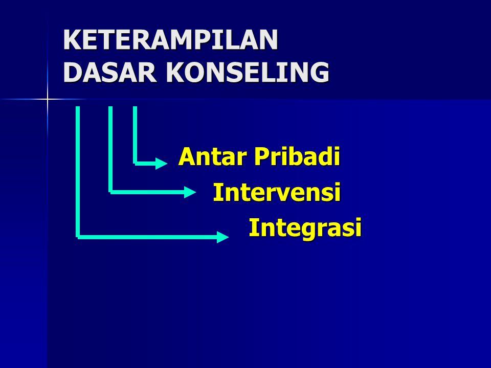 KETERAMPILAN DASAR KONSELING Antar Pribadi Antar Pribadi Intervensi Intervensi Integrasi Integrasi