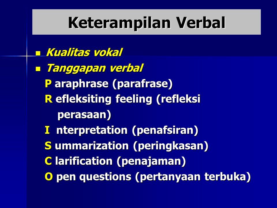 Keterampilan Verbal Kualitas vokal Kualitas vokal Tanggapan verbal Tanggapan verbal P araphrase (parafrase) P araphrase (parafrase) R efleksiting feeling (refleksi R efleksiting feeling (refleksi perasaan) perasaan) I nterpretation (penafsiran) I nterpretation (penafsiran) S ummarization (peringkasan) S ummarization (peringkasan) C larification (penajaman) C larification (penajaman) O pen questions (pertanyaan terbuka) O pen questions (pertanyaan terbuka)