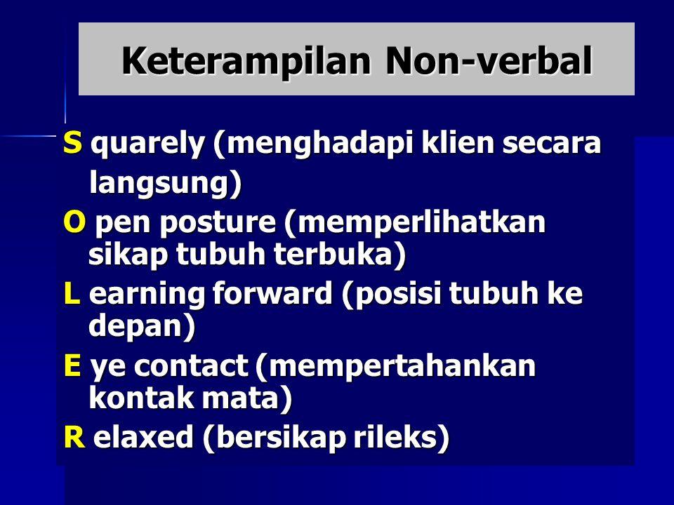 Keterampilan Non-verbal S quarely (menghadapi klien secara langsung) langsung) O pen posture (memperlihatkan sikap tubuh terbuka) L earning forward (posisi tubuh ke depan) E ye contact (mempertahankan kontak mata) R elaxed (bersikap rileks)