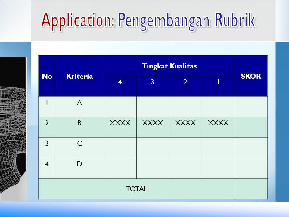 NoKriteria Tingkat Kualitas SKOR 4321 1A 2BXXXX 3C 4D TOTAL