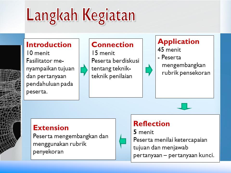 Introduction 10 menit Fasilitator me- nyampaikan tujuan dan pertanyaan pendahuluan pada peserta. Connection 15 menit Peserta berdiskusi tentang teknik