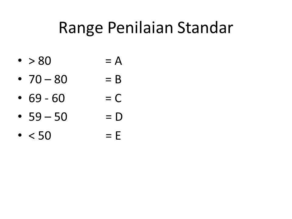 Range Penilaian Standar > 80 = A 70 – 80= B 69 - 60= C 59 – 50 = D < 50 = E