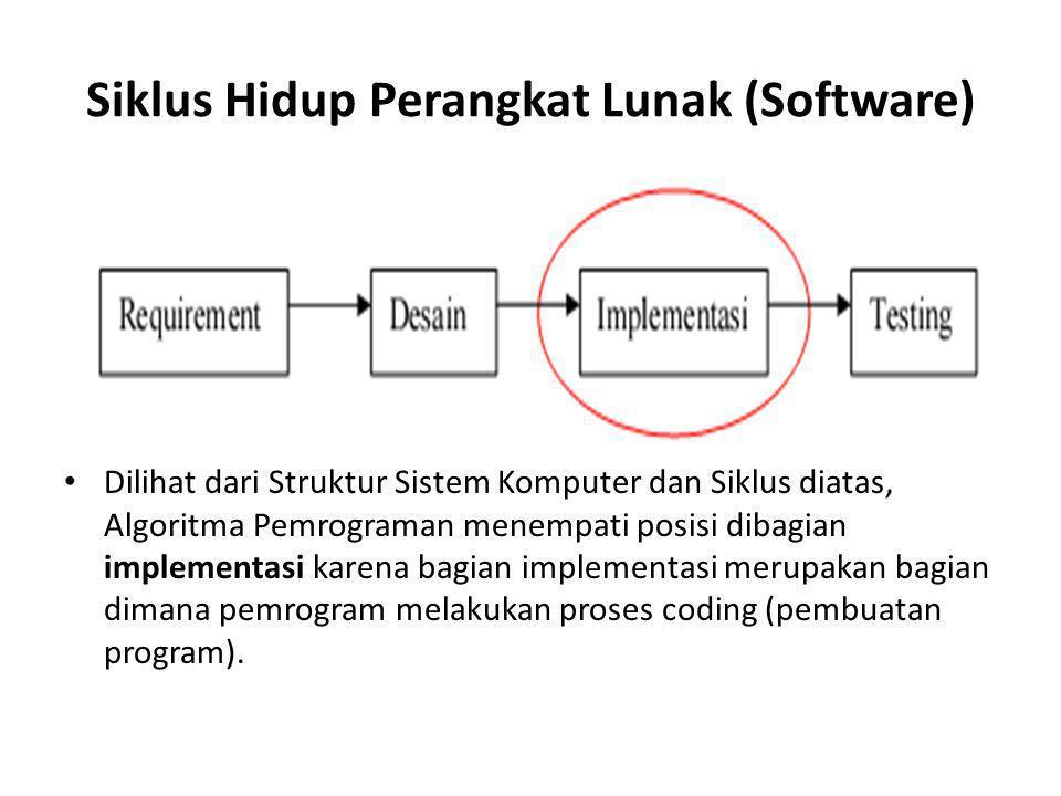 Siklus Hidup Perangkat Lunak (Software) Dilihat dari Struktur Sistem Komputer dan Siklus diatas, Algoritma Pemrograman menempati posisi dibagian imple
