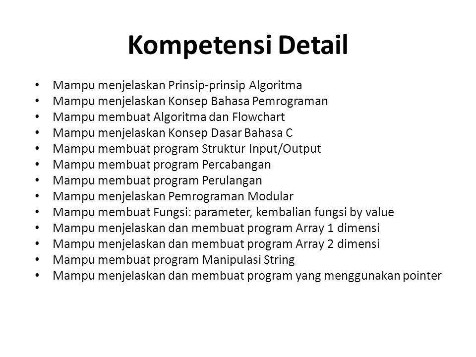 Silabus Kontrak Perkuliahan & Pengantar Dasar Pemrograman Algoritma dan Flowchart Pengantar Bahasa Pemrograman (dengan Bahasa C) plus praktikum Input & Output pada Bahasa C Struktur Kontrol Percabangan Struktur Kontrol Perulangan Struktur Kontrol Perulangan Bertingkat UTS Modular Programming Fungsi Array 1 Dimensi Array 2 Dimensi Pengolahan Karakter dan String Pointer Struktur UAS