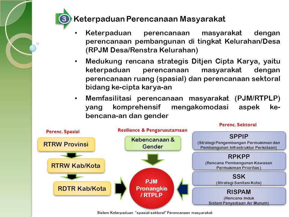 3 3 Keterpaduan Perencanaan Masyarakat Keterpaduan perencanaan masyarakat dengan perencanaan pembangunan di tingkat Kelurahan/Desa (RPJM Desa/Renstra