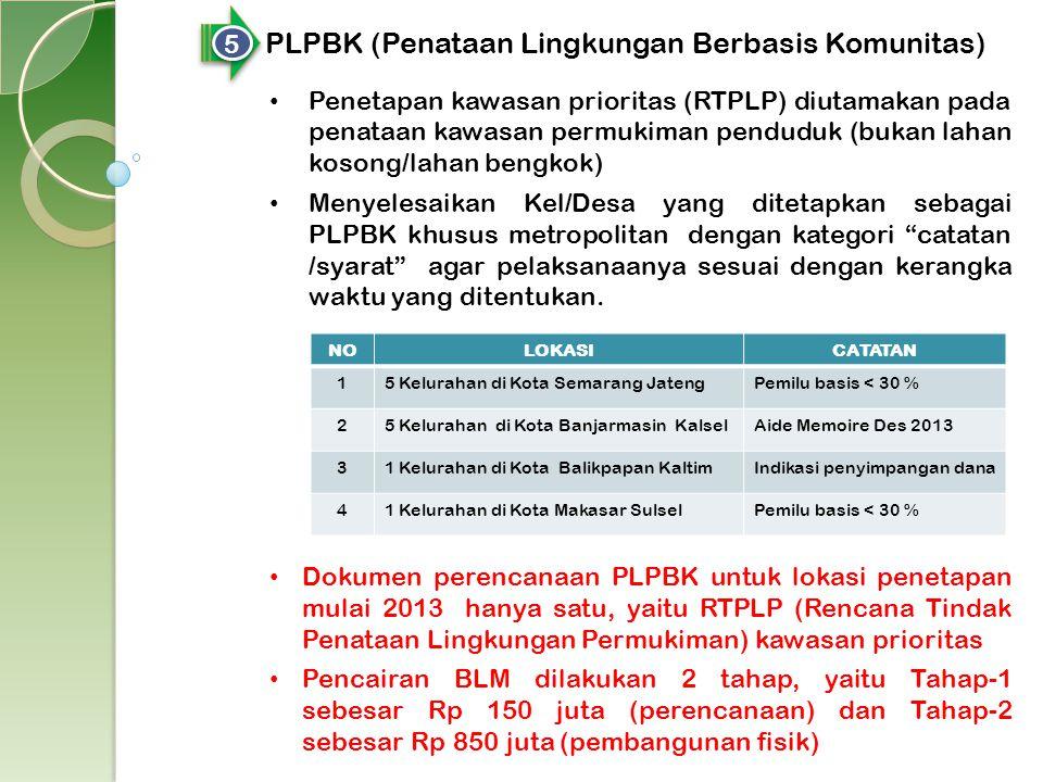 5 5 PLPBK (Penataan Lingkungan Berbasis Komunitas) Penetapan kawasan prioritas (RTPLP) diutamakan pada penataan kawasan permukiman penduduk (bukan lah