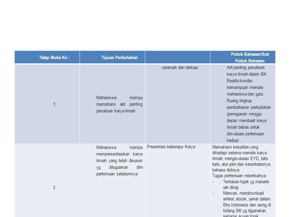 Tatap Muka Ke :Tujuan Perkuliahan Pokok Bahasan/Sub Pokok Bahasan 1 Mahasiswa mampu memahami arti penting penulisan karya ilmiah ceramah dan diskusi A