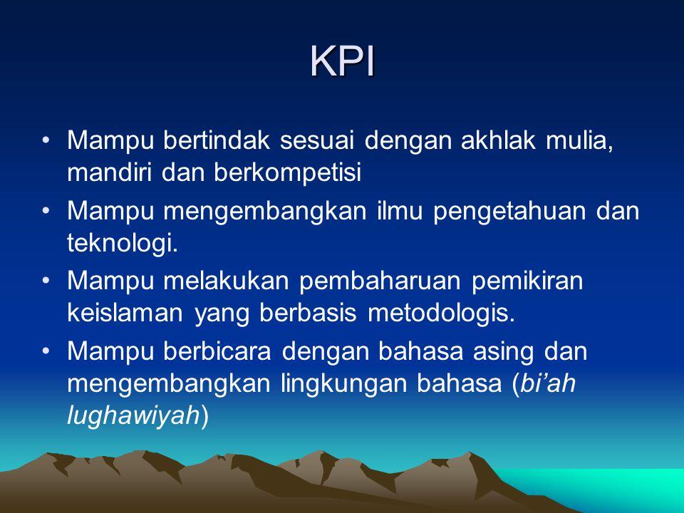 KPI Mampu bertindak sesuai dengan akhlak mulia, mandiri dan berkompetisi Mampu mengembangkan ilmu pengetahuan dan teknologi. Mampu melakukan pembaharu