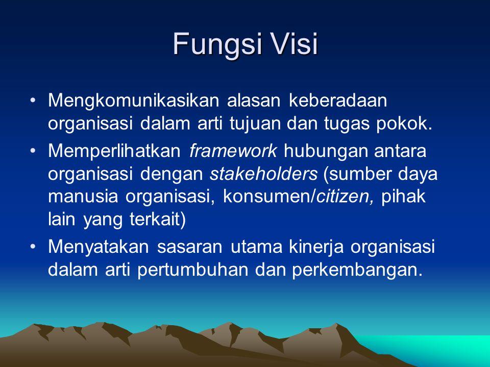 Fungsi Visi Mengkomunikasikan alasan keberadaan organisasi dalam arti tujuan dan tugas pokok. Memperlihatkan framework hubungan antara organisasi deng