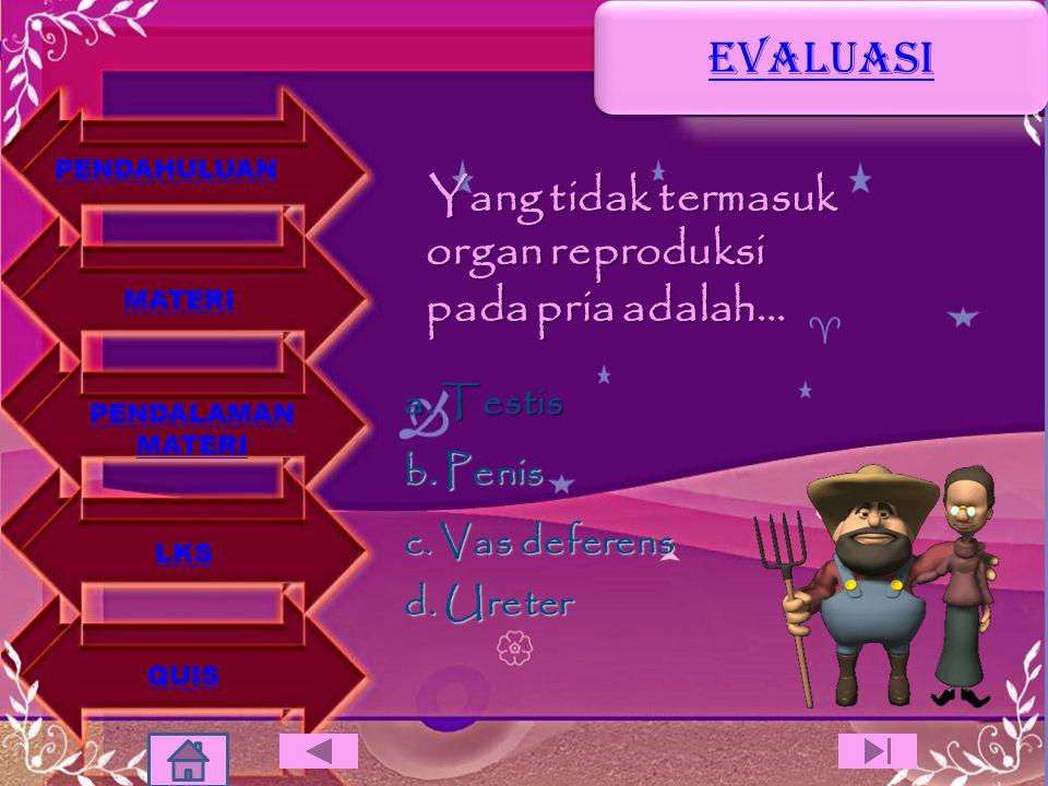 PENYAKIT Penyakit seksual menular (PSM)PSM 1. Gonore 2. Klamidia 3. Sifilis (raja singa) 4. kandidisiasis vagina 1. Trikomoniasis 2. Kutil kelamin 3.