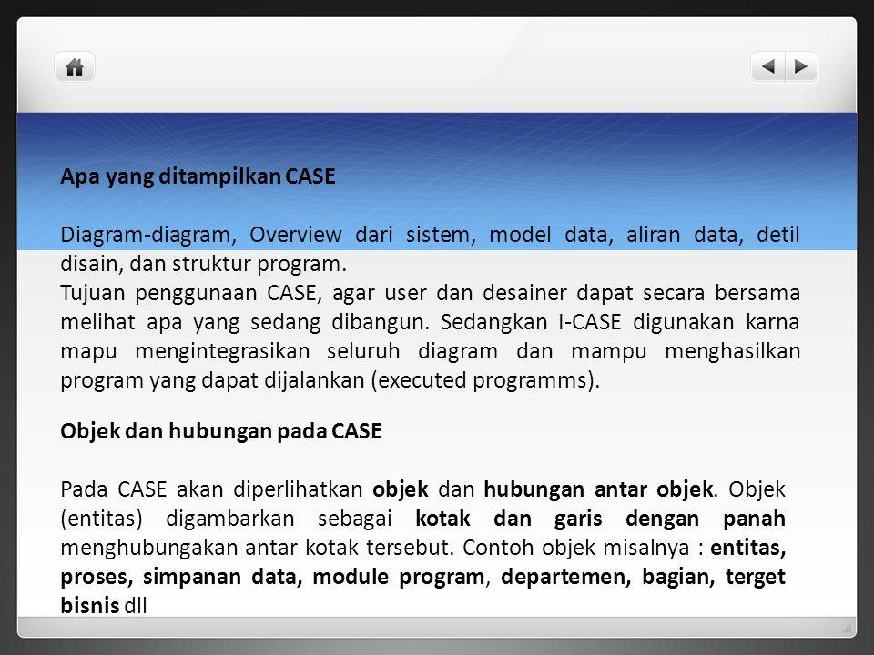 Apa yang ditampilkan CASE Diagram-diagram, Overview dari sistem, model data, aliran data, detil disain, dan struktur program. Tujuan penggunaan CASE,