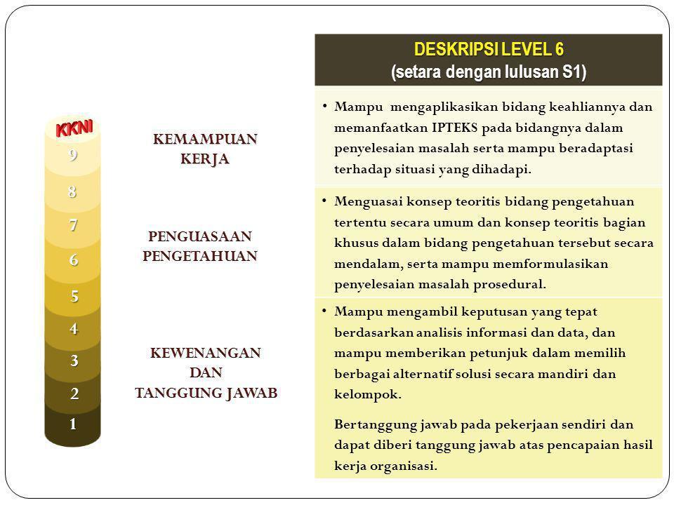DESKRIPSI LEVEL 6 (setara dengan lulusan S1) Mampu mengaplikasikan bidang keahliannya dan memanfaatkan IPTEKS pada bidangnya dalam penyelesaian masalah serta mampu beradaptasi terhadap situasi yang dihadapi.