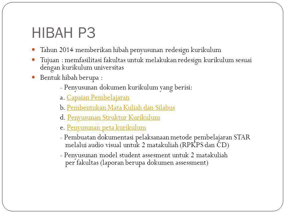 HIBAH P3 Tahun 2014 memberikan hibah penyusunan redesign kurikulum Tujuan : memfasilitasi fakultas untuk melakukan redesign kurikulum sesuai dengan kurikulum universitas Bentuk hibah berupa : - Penyusunan dokumen kurikulum yang berisi: a.