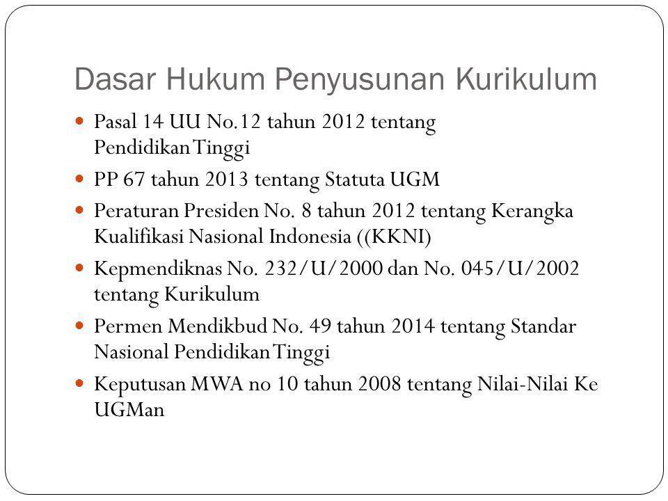 Dasar Hukum Penyusunan Kurikulum Pasal 14 UU No.12 tahun 2012 tentang Pendidikan Tinggi PP 67 tahun 2013 tentang Statuta UGM Peraturan Presiden No.